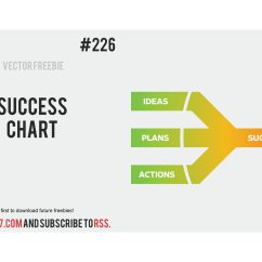 Elements Of Communication Diagram 2006 Nissan 350z Wiring Success Chart Vector | Free Art At Vecteezy!