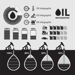Fossil Fuel Power Station Diagram 1975 Harley Sportster Wiring Oil Infographic Vector - Download Free Art, Stock Graphics & Images