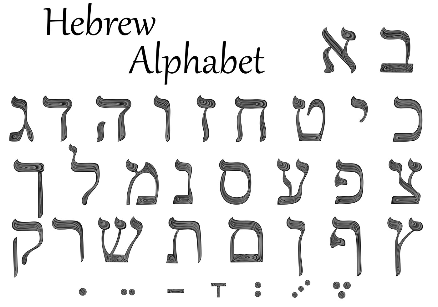 The Set Of Letters Of The Hebrew Alphabet