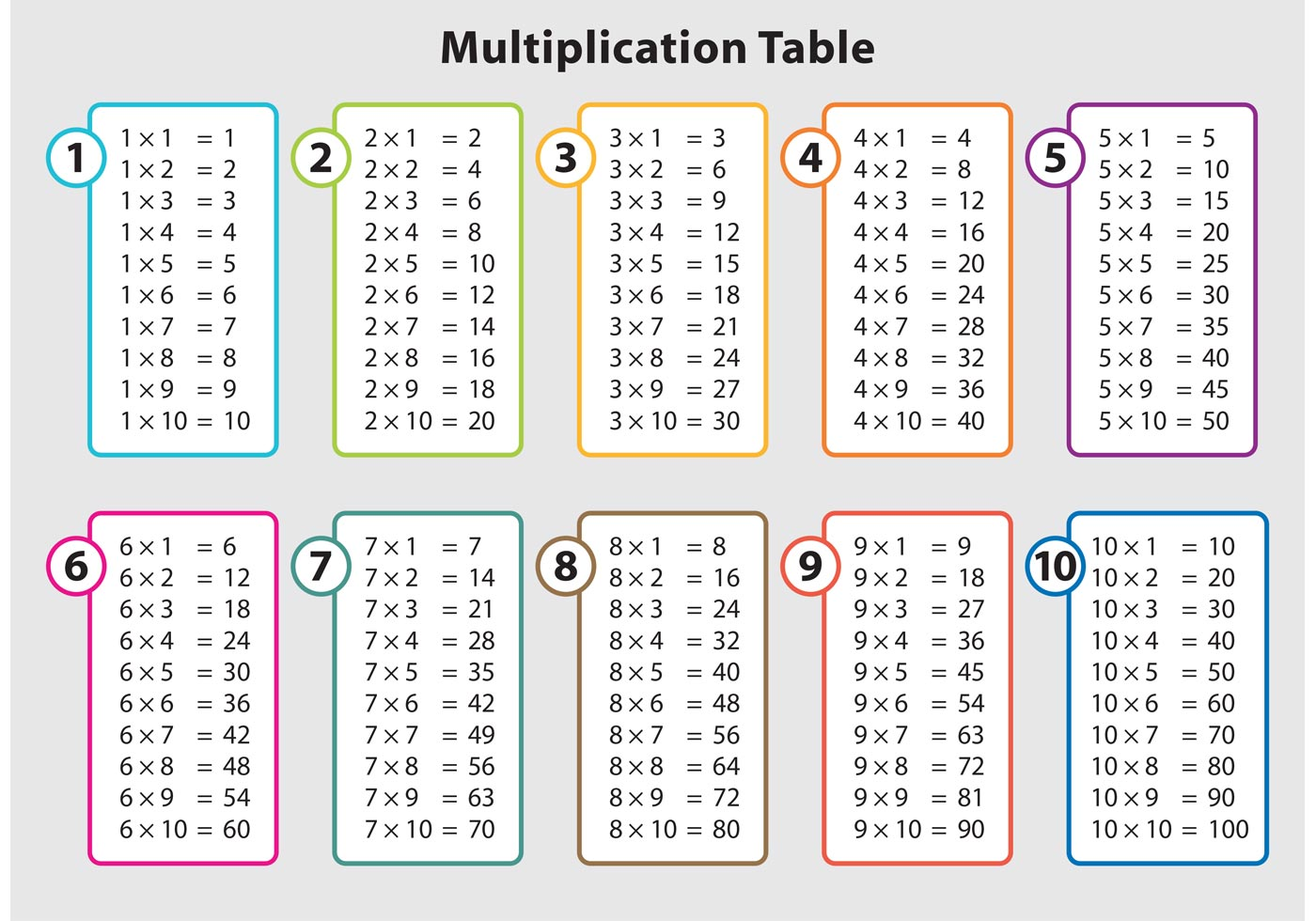27 Math Tables Chart 1 To 20 1 Math Chart To