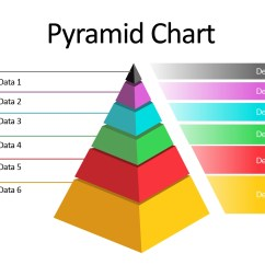 Blank Pyramid Diagram 5 Chevy 3 Wire Alternator Triangle Chart Images Reverse Search