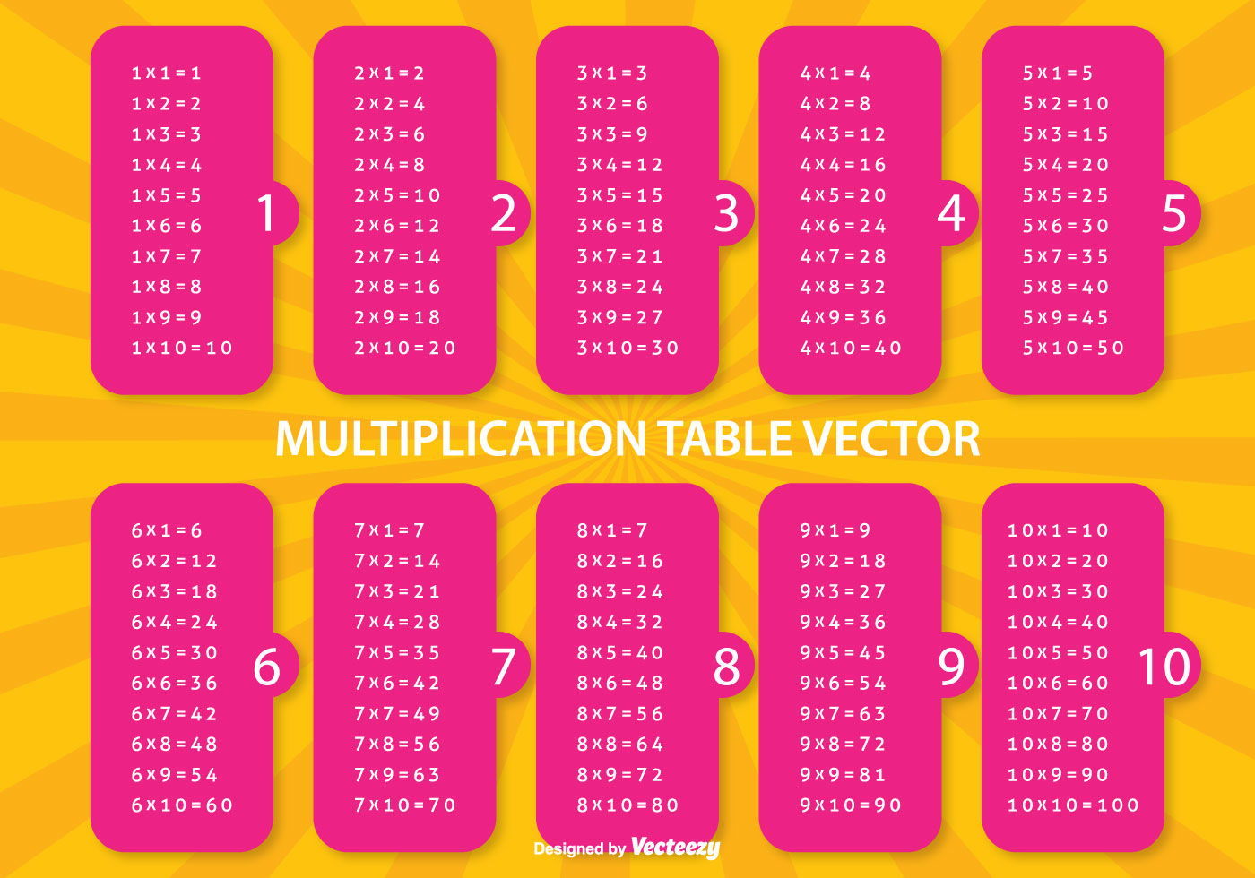 Multiplication Table Illustration - Download Free Vector Art, Stock  Graphics & Images