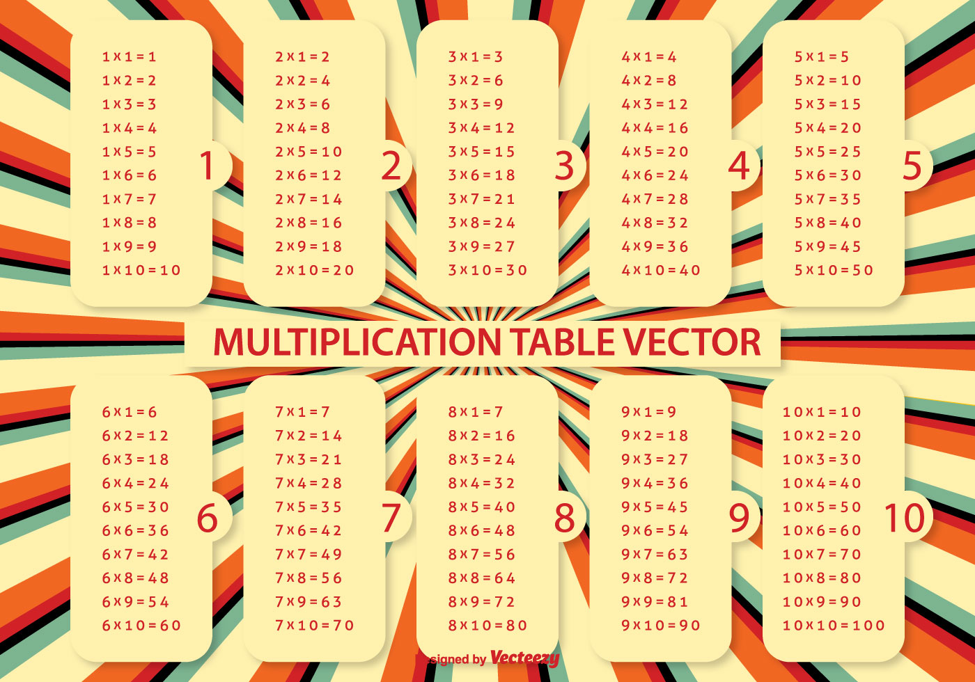 Multiplication Table Vector - Download Free Vector Art, Stock Graphics &  Images