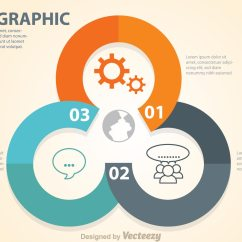 Vector Venn Diagram Nest Thermostat Wiring Business Circle Chart Download Free Art