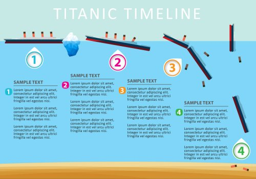 small resolution of vector titanic timeline download free vector art stock graphics images