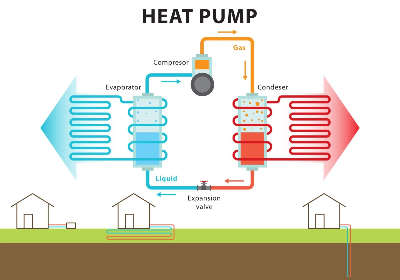 Geothermal Heat Pump Diagram On Diagram Of A Water Pump Schematic