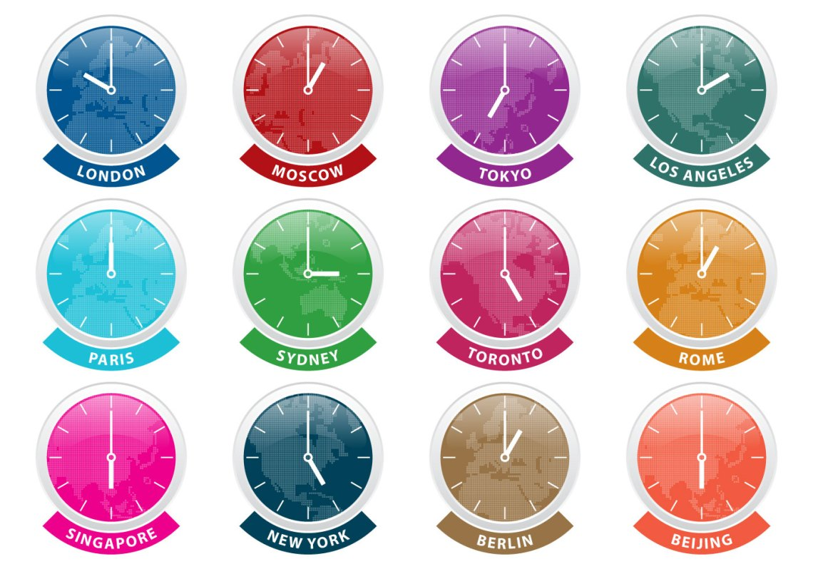 Image Result For New York Time World Clock