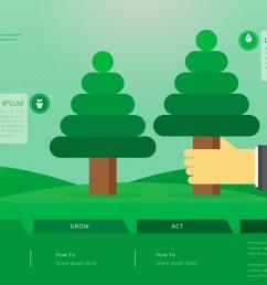 reforestation free vector art 18 free downloads diagram of reforestation 21 [ 1400 x 980 Pixel ]