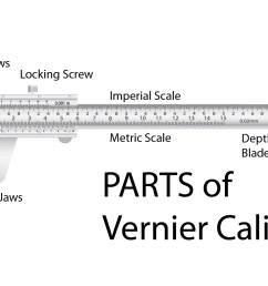 sketch diagram of vernier caliper [ 1400 x 980 Pixel ]
