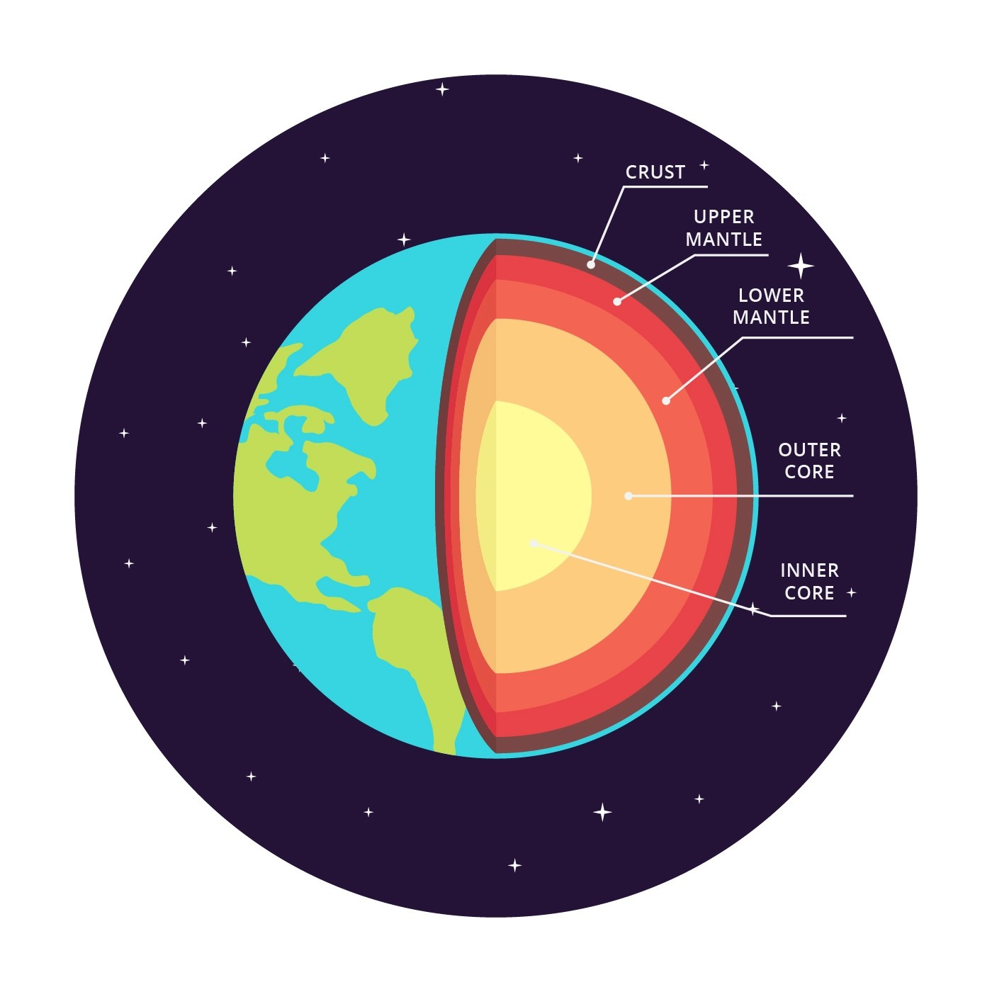 hight resolution of structure of the earth vector infographic download free vector art stock graphics images