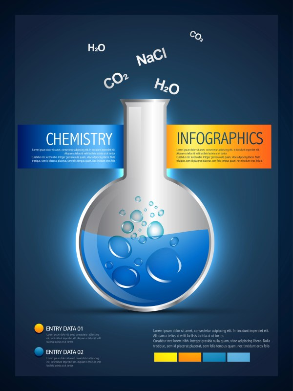 Chemistry Infographic Template - Free Vector Art