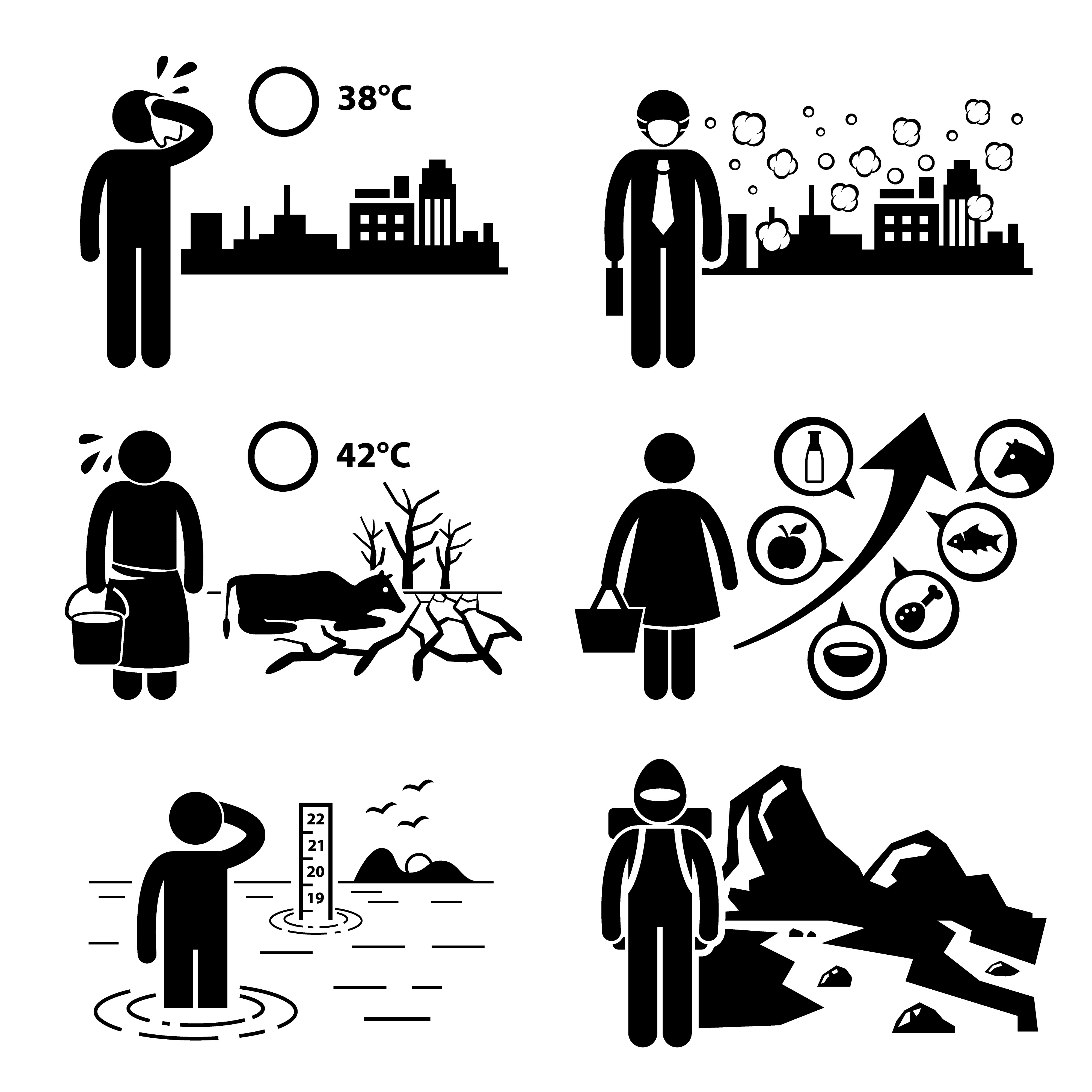 Global Warming Greenhouse Effects Stick Figure Pictogram