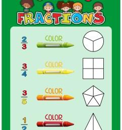 Math fractions worksheet template - Download Free Vectors [ 5541 x 3971 Pixel ]