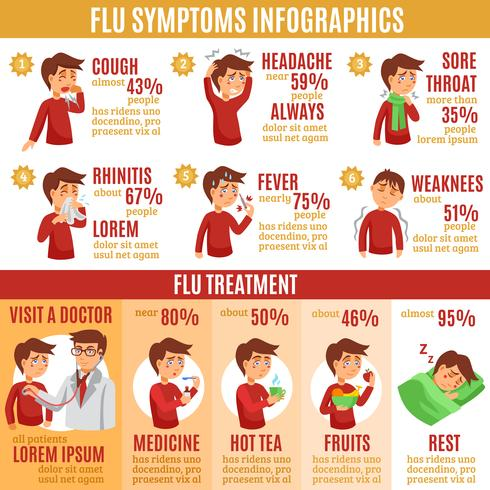 Flu Symptoms And Treatment Infographics Banner - Download Free ...