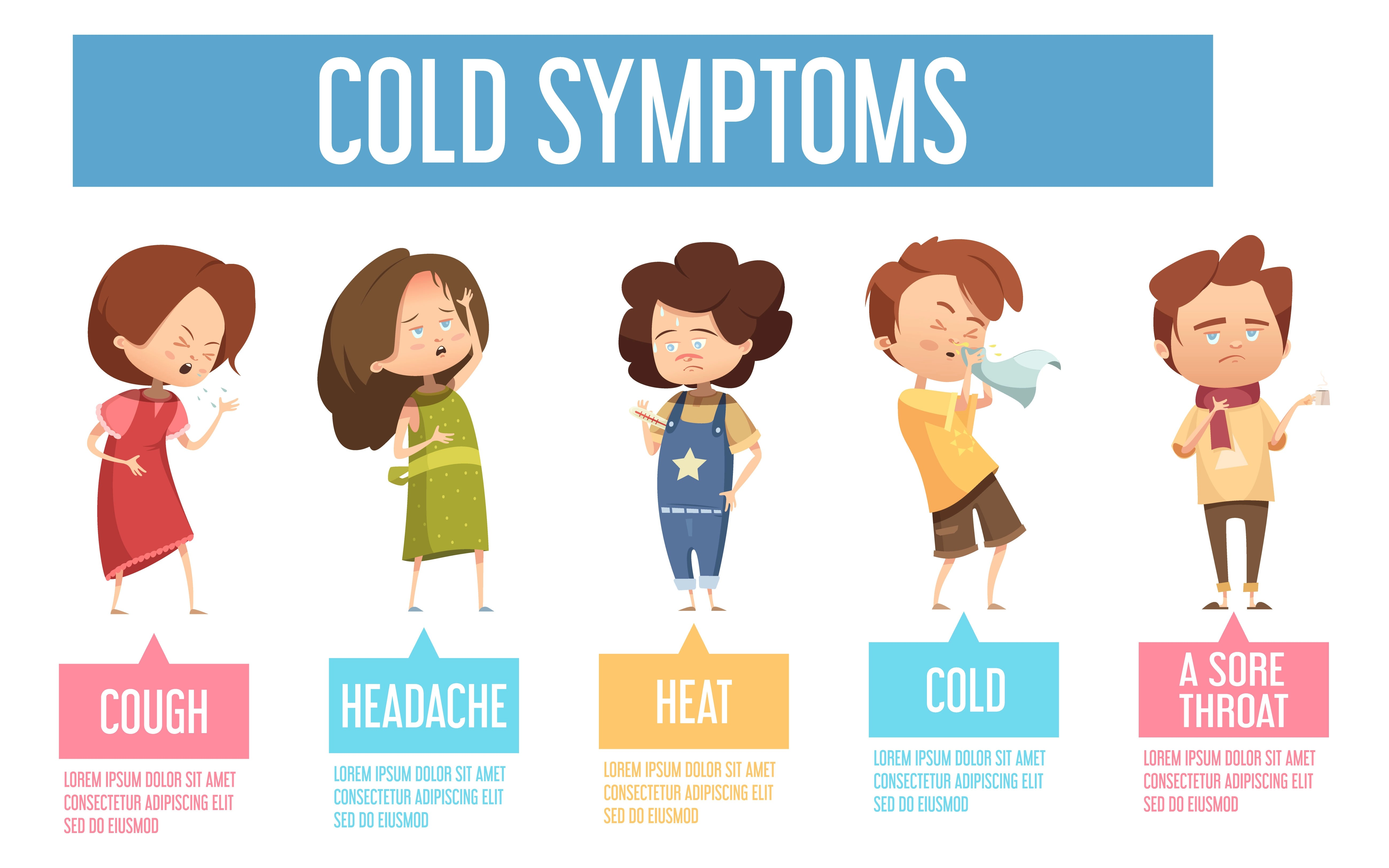 Cold Symptoms Kids Flat Infographic Poster - Download Free Vectors ...