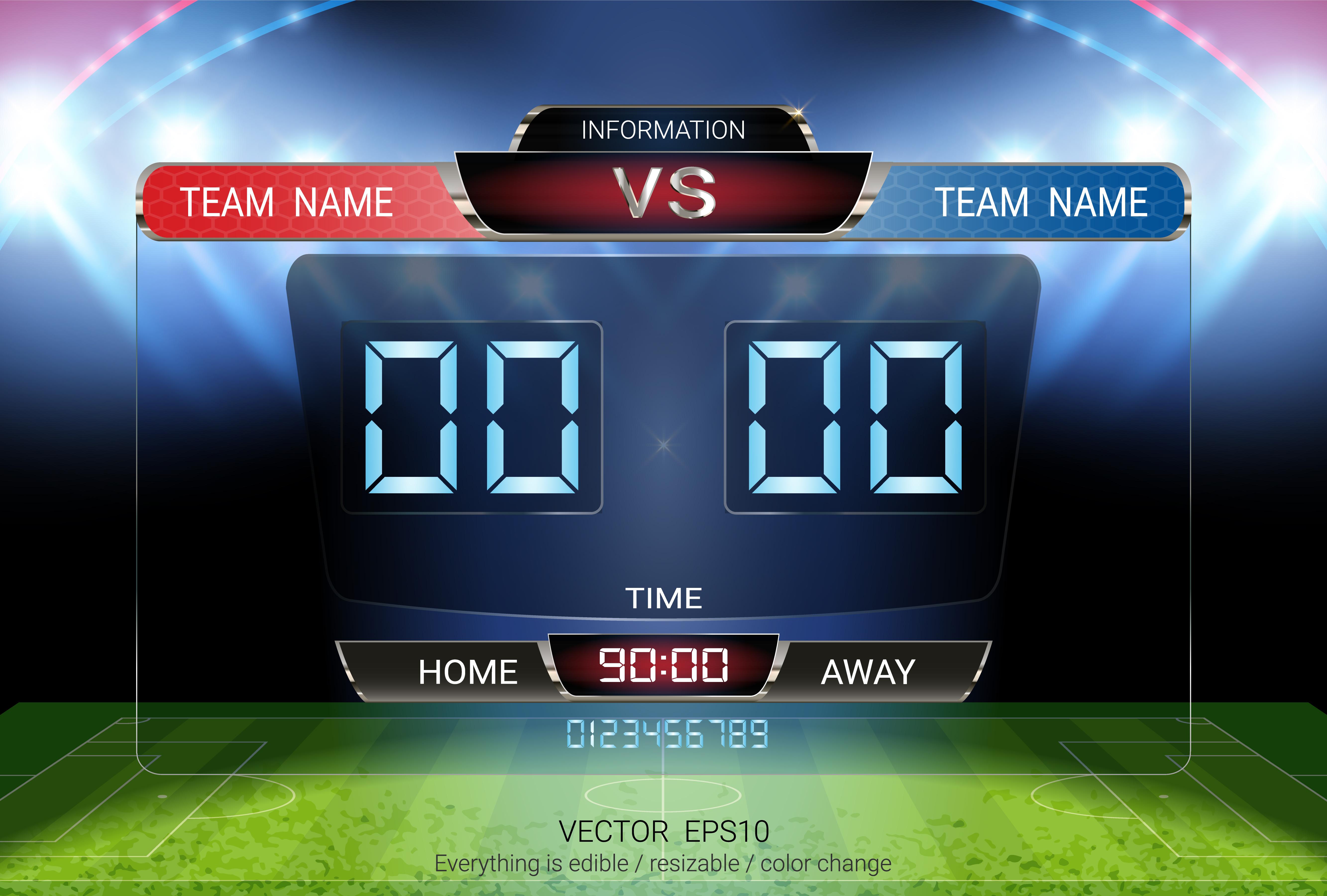 scoreboard template