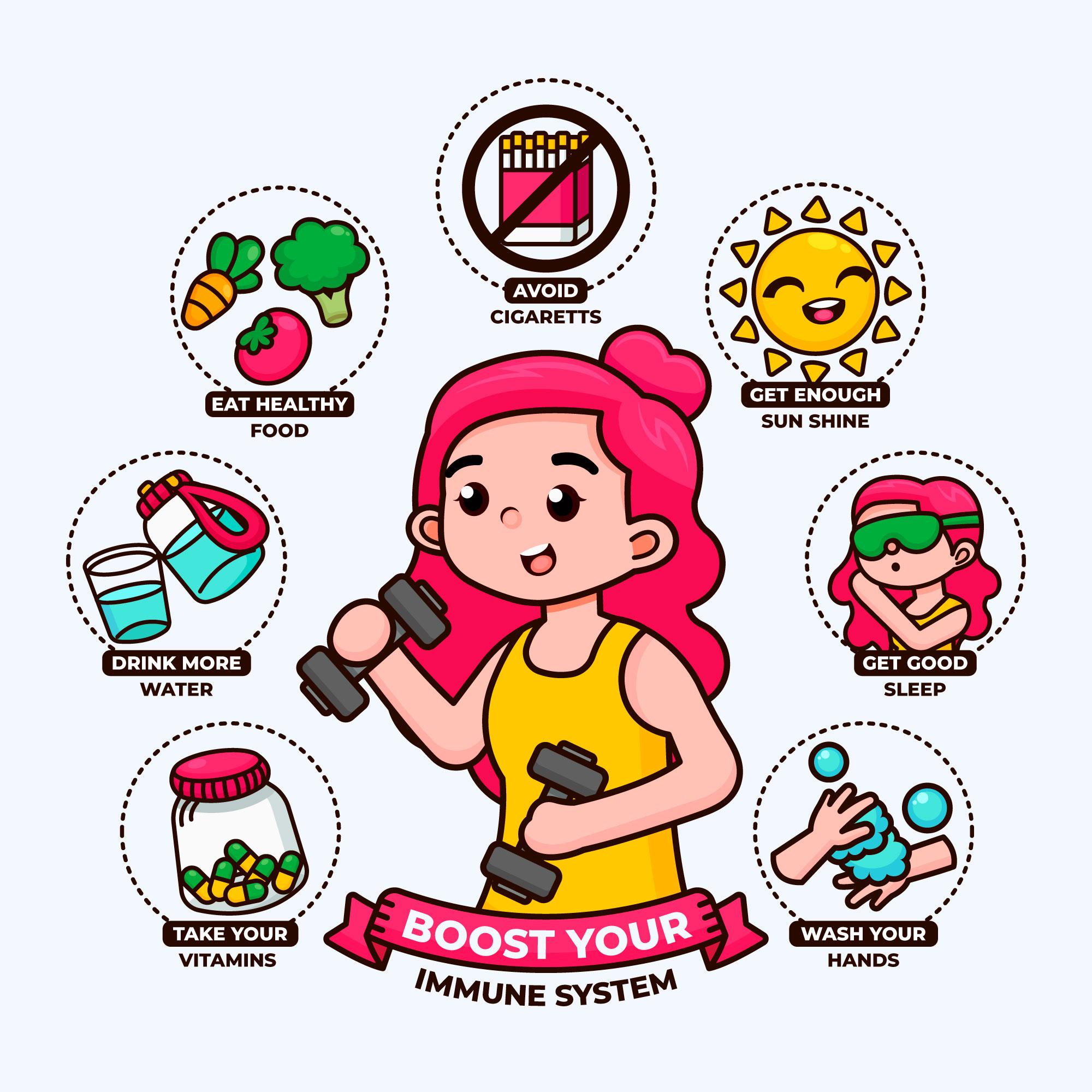 Boost Your Immune System Infographic With Girl