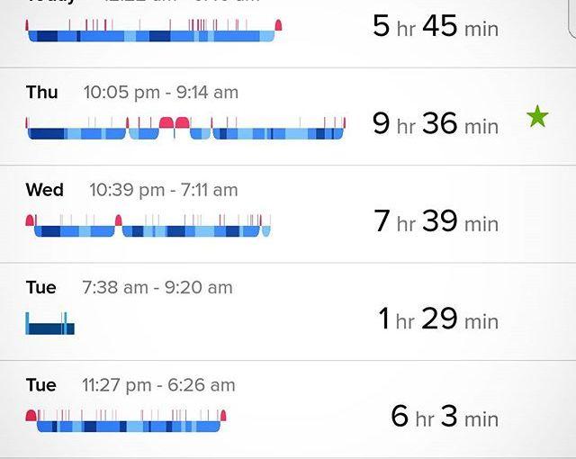 Mera siffror (om sömn denna gång)