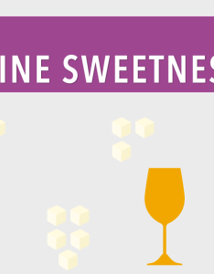 also cheat sheet white wine sweetness chart  guide vinepair rh