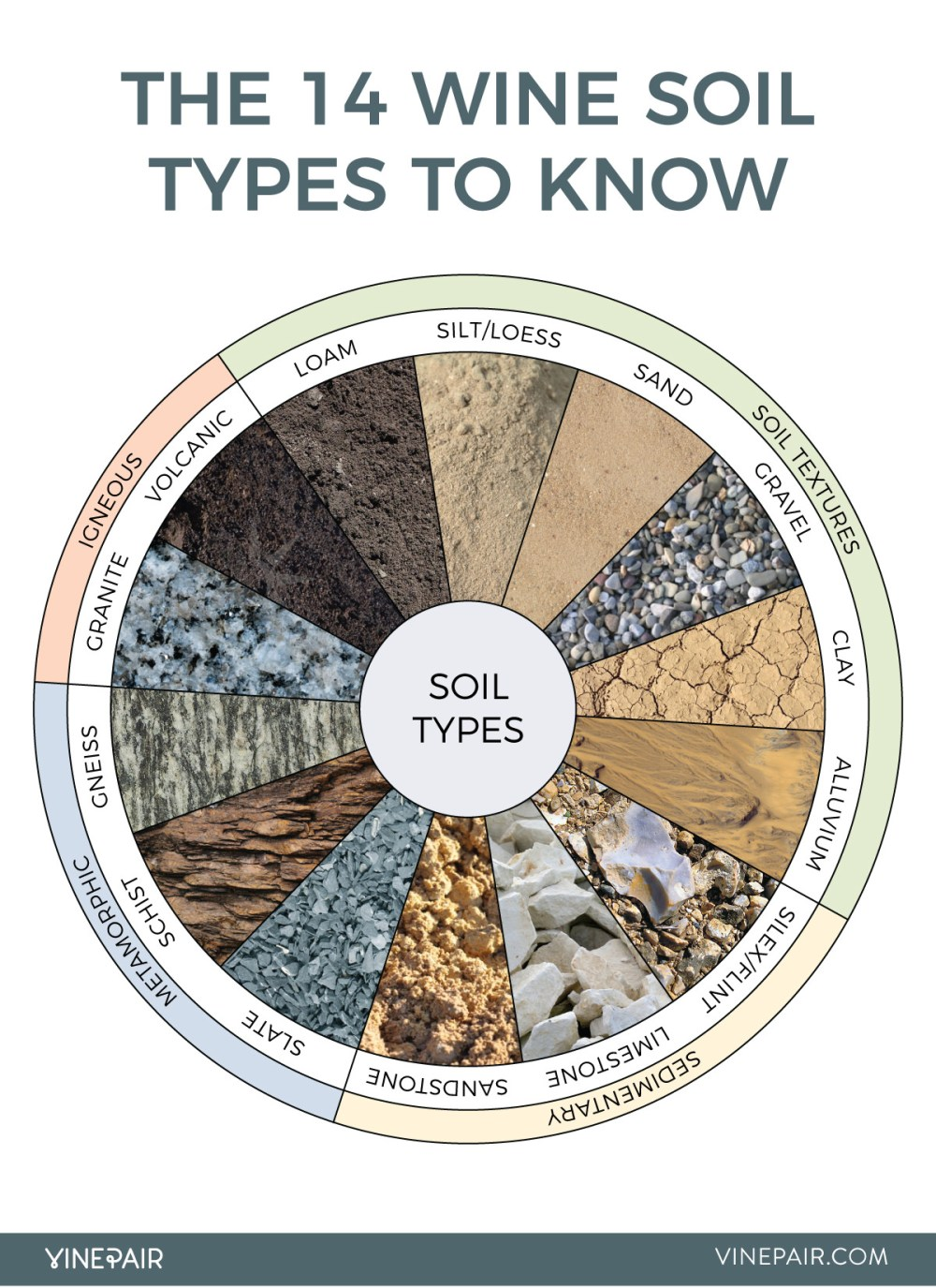 medium resolution of an illustrated guide to the most important wine soil types vinepair