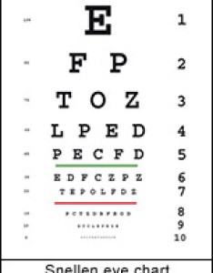 How do online eye tests work also they vision direct ireland rh visiondirect