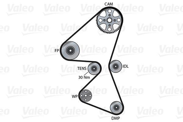 Pompe à eau + kit de courroie de distribution VALEO 614678