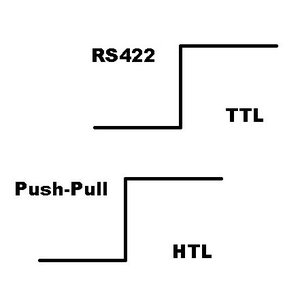 kubler encoder wiring diagram line plot worksheet magnetic measurement system ri20 li20 duranmatic incremental li 20