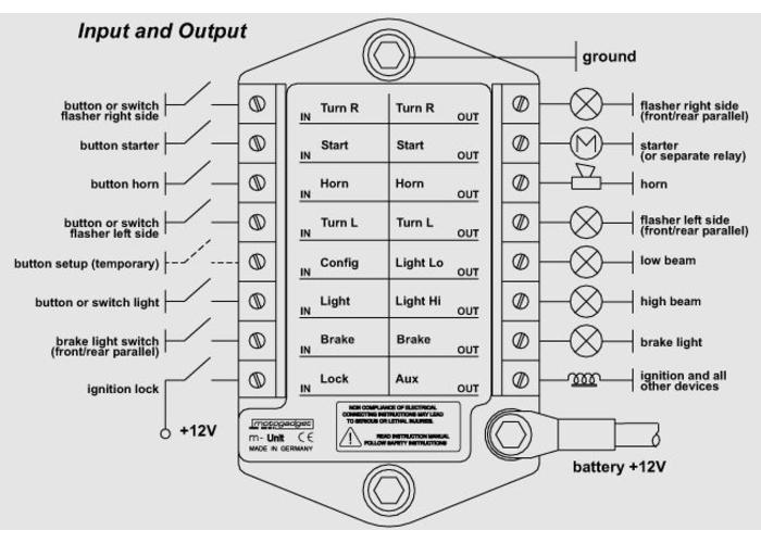 2015 indian scout wiring diagram