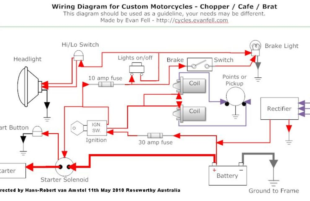 cb450 wiring diagram nailor vav blog how to solve on a cafe racer caferacerwebshop com an error occurred