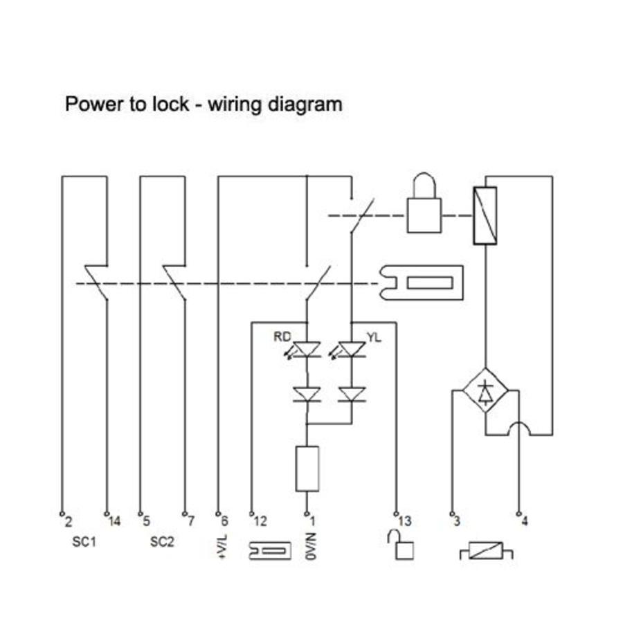 hps fortress wiring diagram engine head hammond best wallpapers cloud interlocks sicherheitszuhaltung safetyswitch shop com highlander 3 wire
