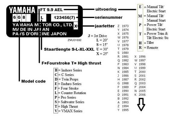 Yamaha/Mercury/Tohatsu/Suzuki benzine filter 4/5 pk 2T/4T