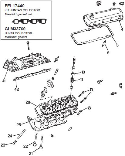 General Motor inlaat spruitstuk Cilinderkop V8 Voordelig