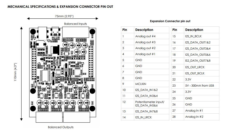 miniDSP Balanced 2x4 Kit Digital Signal Processor