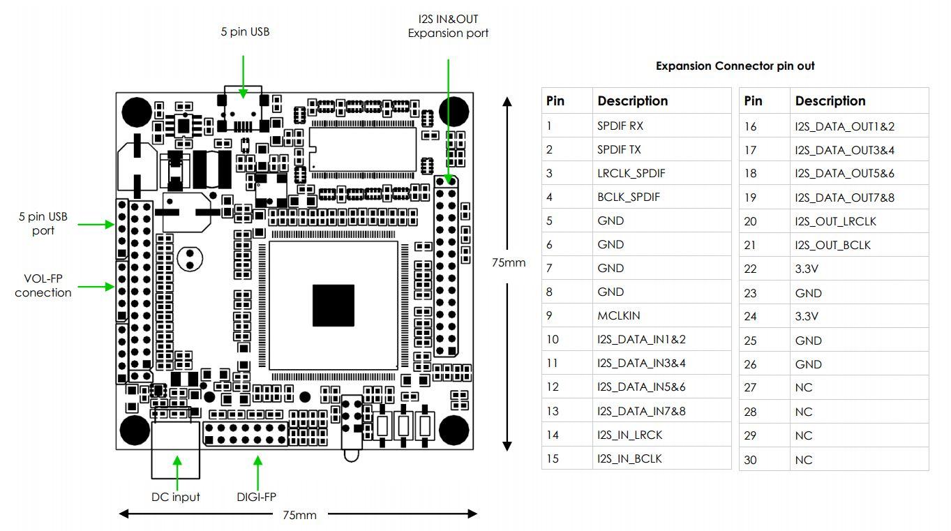 miniDSP miniSHARC Kit Digital Signal Processor USB/SDcard