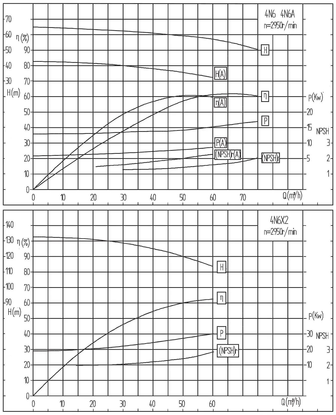 Horizontal Condensate Pump_Condensate Pump_ZB pump