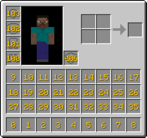 Inventory Official Minecraft Wiki