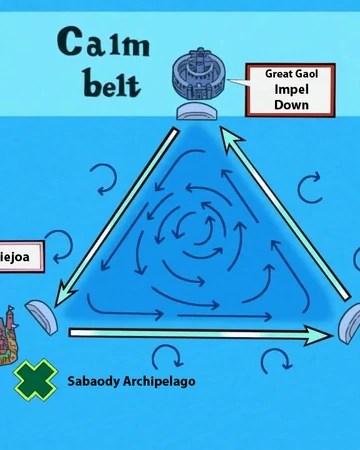 One Piece Grand Line Map : piece, grand, Tarai, Current, Piece, Fandom