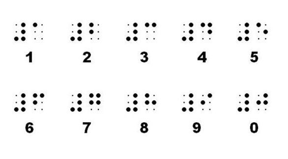 Surgimento das línguas: em Libras e em Braille e