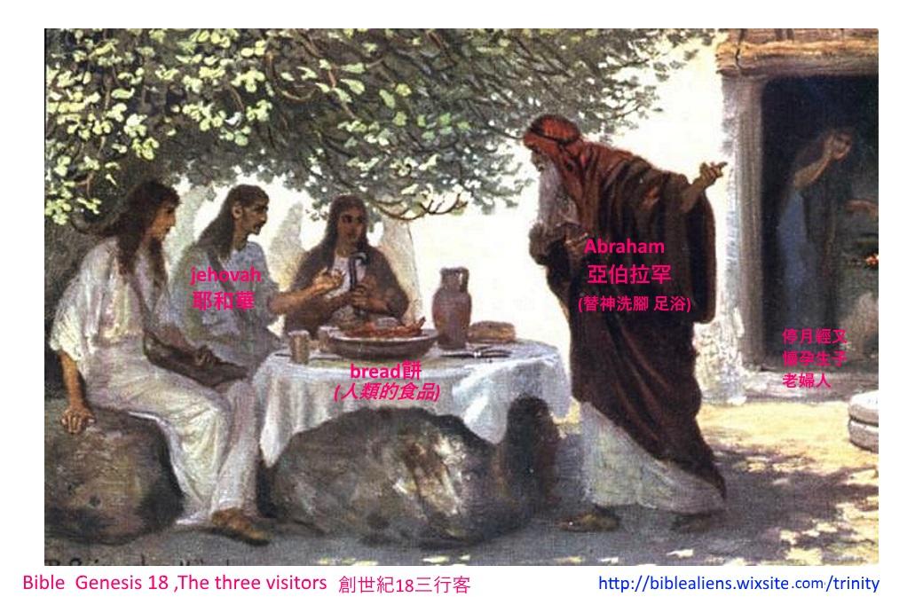圖-聖經記載外星人