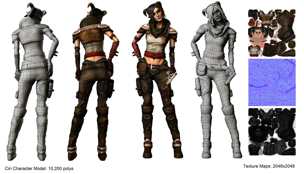 Image result for Character model