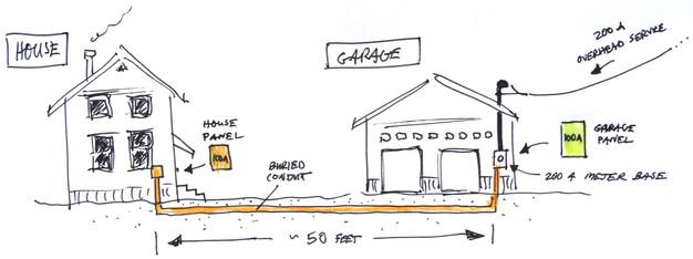 Split Meter Electrical Service Plan