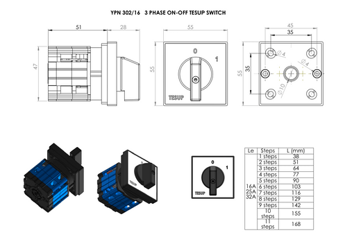 Interruptor manual para aerogeneradores