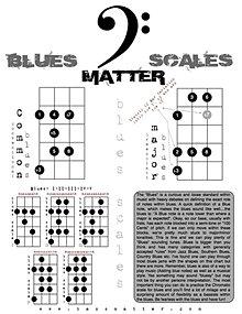 Free Bass Charts, Arpeggios, Bass Fretboard Notes