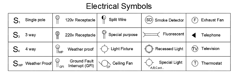 electrical archiii