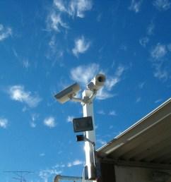 pole cameras [ 2048 x 1536 Pixel ]