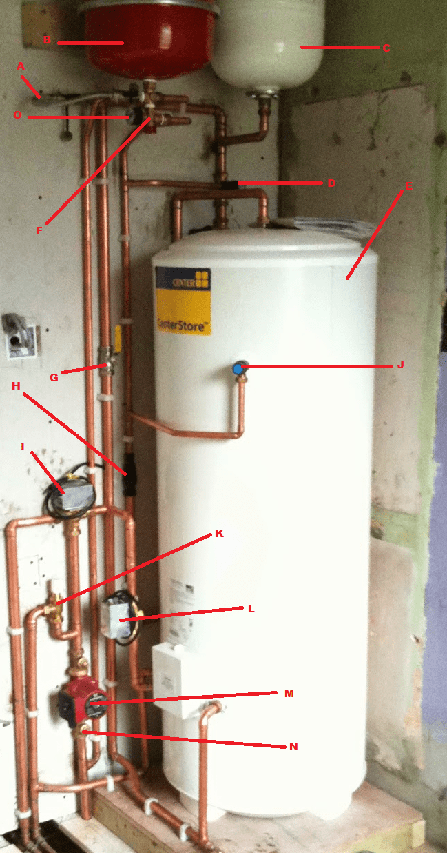 Name The Central Heating System Component Part 1  Gas Engineer Cheltenham  Plumber Gloucester