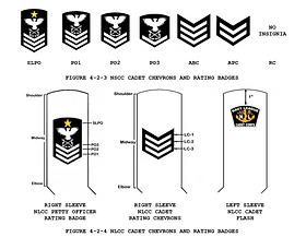 Sea Cadet Dress Regulations