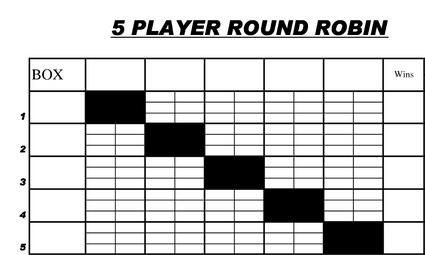 UCDTTC Round Robin (4/27)