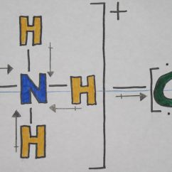 Electron Dot Diagram Of Nh3 House Wiring Lights Nh4cl An Ionic Bond • Database | Woorishop.co