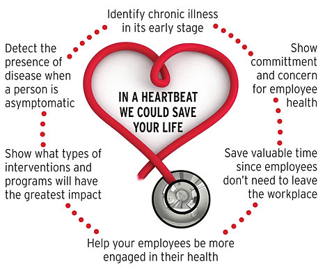 Image result for employee benefits of health screenings
